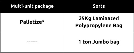 indust-Packages